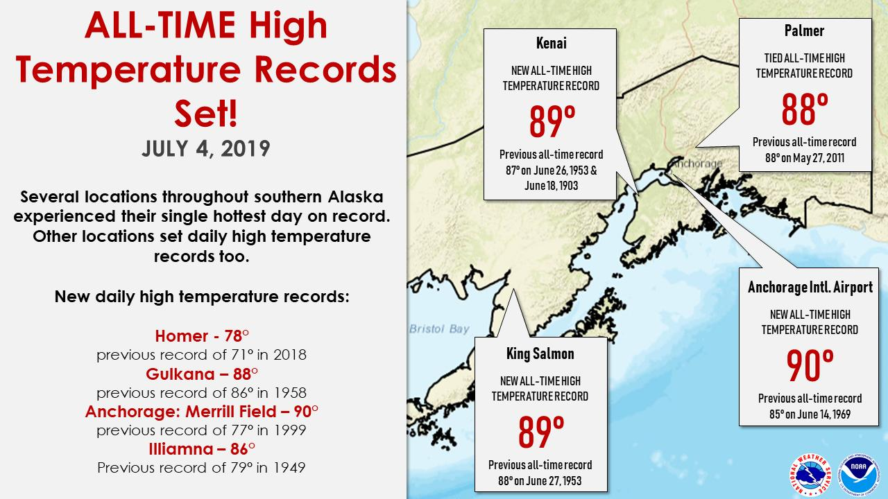 photo:NWS;desc: All-Time High Temperature Records in Alaska;link:http://bit.ly/2LH0jz6