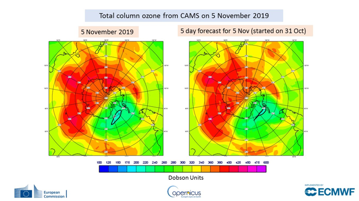 photo:ECMWF Copernicus Atmosphere Monitoring Service (CAMS);desc:Total column ozone analysis (in Dobson Units) from CAMS on 5 November 2019 (left) and 5-day forecast for the same day (right) showing how well CAMS predicted the ozone hole closure.