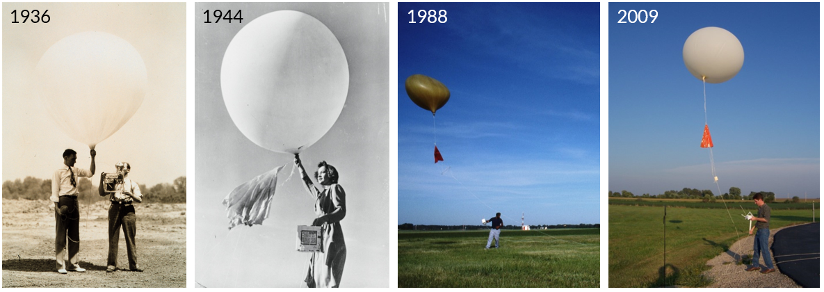 photo:NOAA/NWS;desc:Balloon launches have changed little in several decades