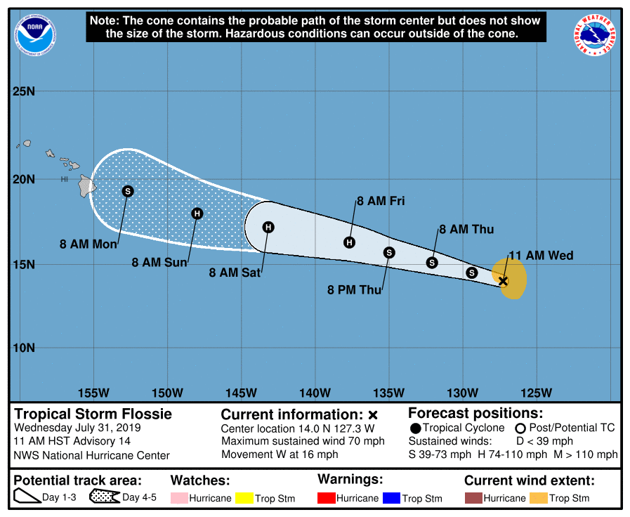 photo:NOAA/HNC; desc: TC Flossie 5-day Cone