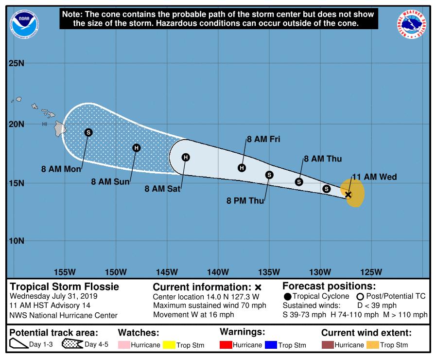 photo:NOAA/HNC; desc: TC Flossie 5-day Cone