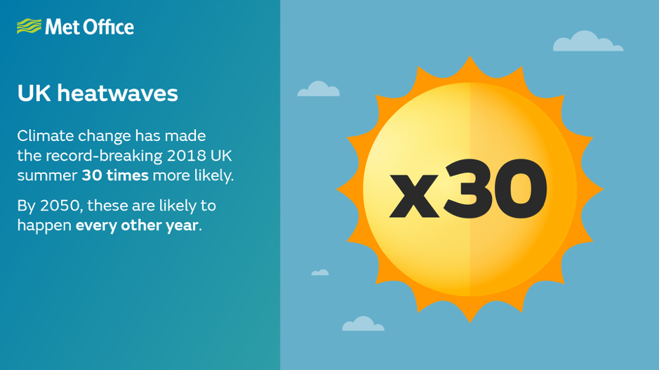 photo:Met Office;desc:UK Heatwaves.;