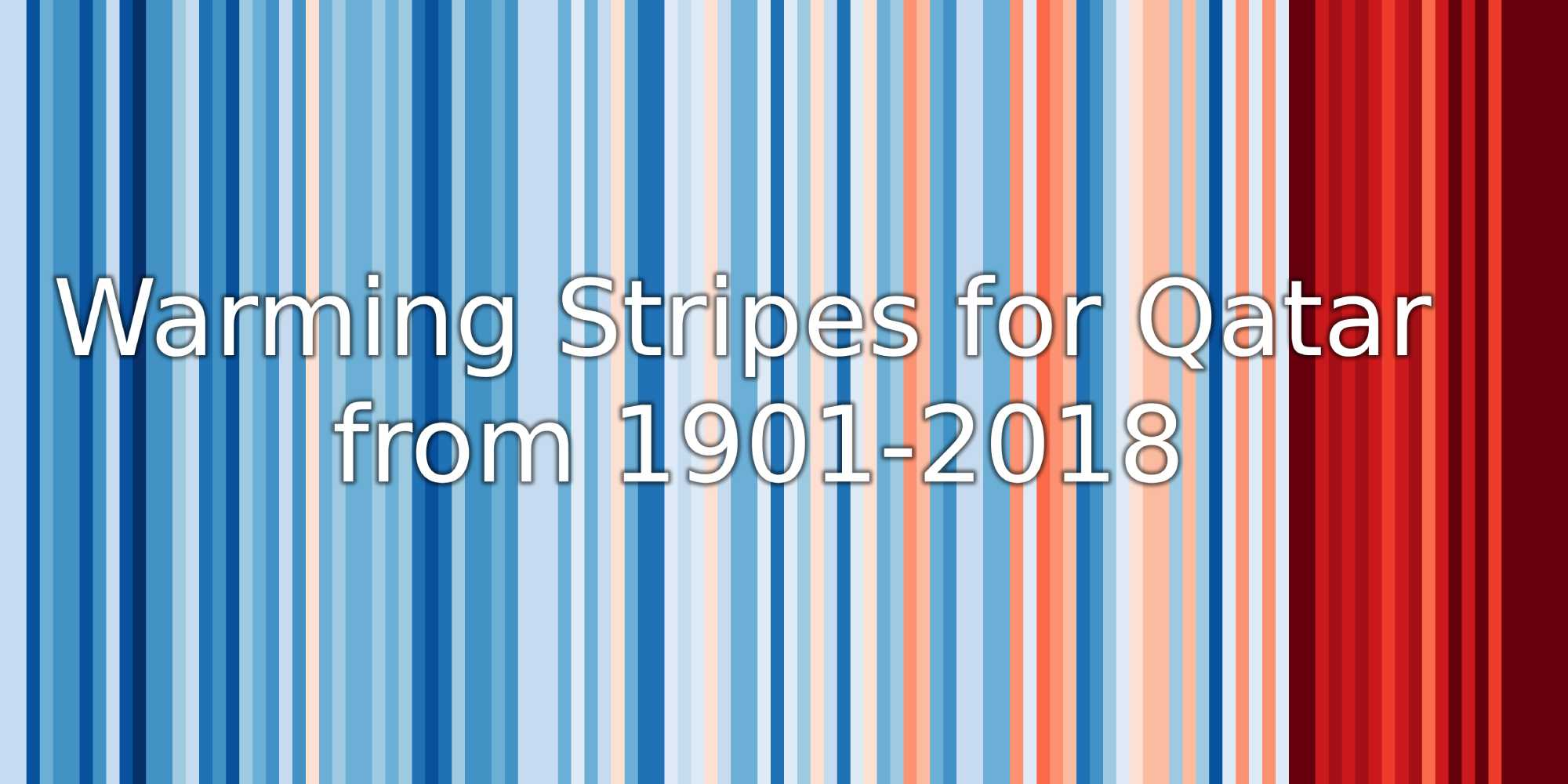 desc: Warming stripes for Qatar from 1901 to 2018;licence: CC;photo: Ed Hawkins